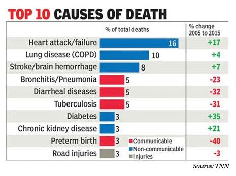 top10 - The 1 Hour Belly Blast Diet